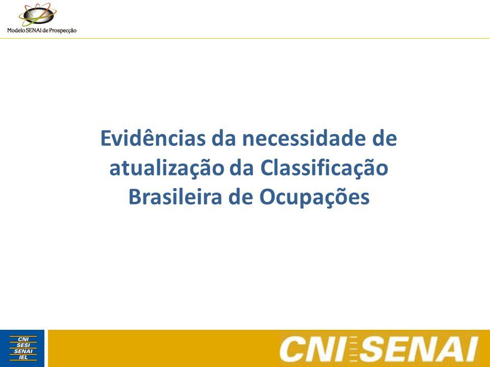 Evidências da necessidade de atualização da Classificação Brasileira de Ocupações