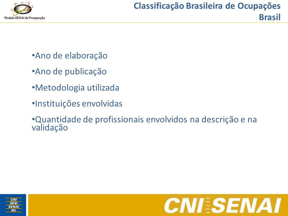 Classificação Brasileira de Ocupações Brasil Ano de elaboração Ano de publicação Metodologia utilizada Instituições envolvidas Quantidade de profissio
