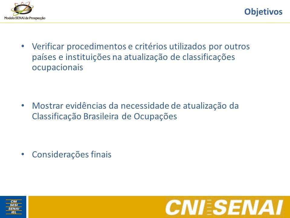 Objetivos Verificar procedimentos e critérios utilizados por outros países e instituições na atualização de classificações ocupacionais Mostrar evidên