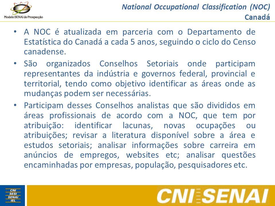 National Occupational Classification (NOC) Canadá A NOC é atualizada em parceria com o Departamento de Estatística do Canadá a cada 5 anos, seguindo o