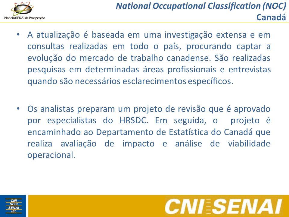 National Occupational Classification (NOC) Canadá A atualização é baseada em uma investigação extensa e em consultas realizadas em todo o país, procur