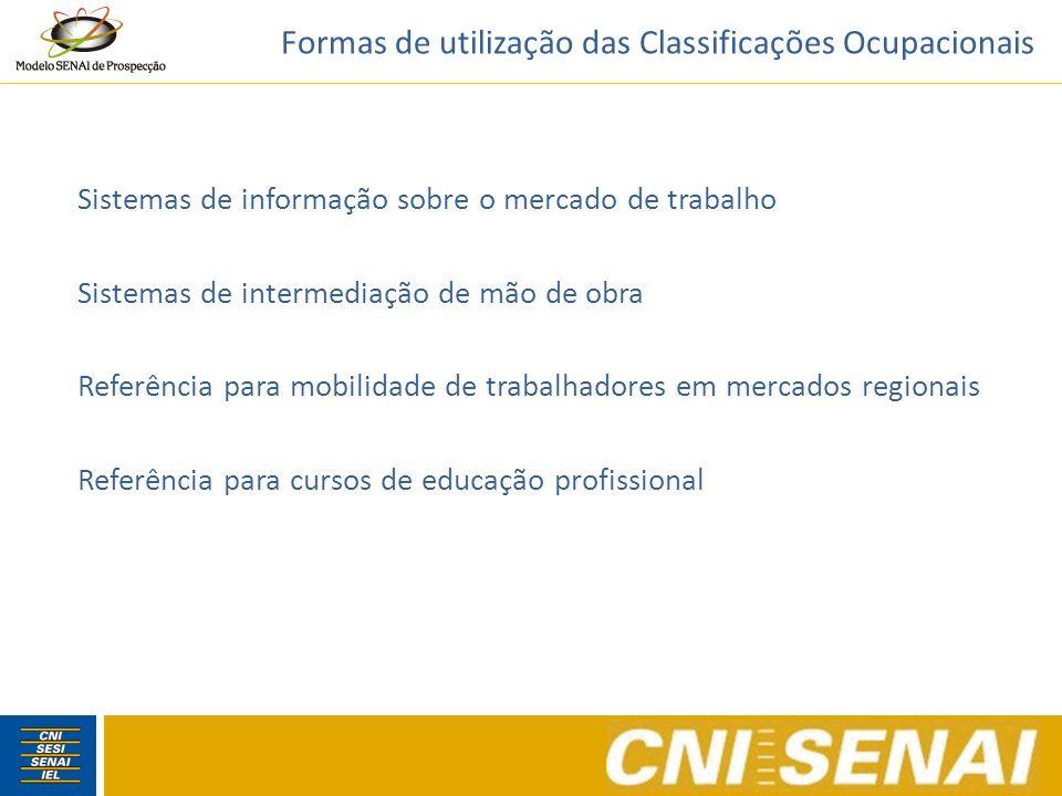 Formas de utilização das Classificações Ocupacionais Sistemas de informação sobre o mercado de trabalho Sistemas de intermediação de mão de obra Refer