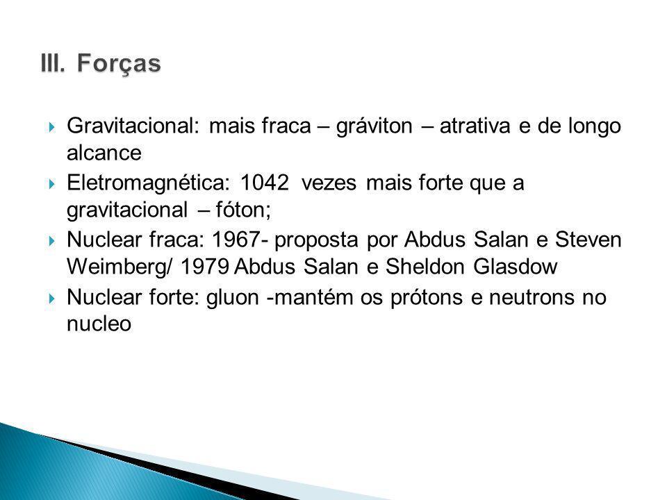 Gravitacional: mais fraca – gráviton – atrativa e de longo alcance Eletromagnética: 1042 vezes mais forte que a gravitacional – fóton; Nuclear fraca: