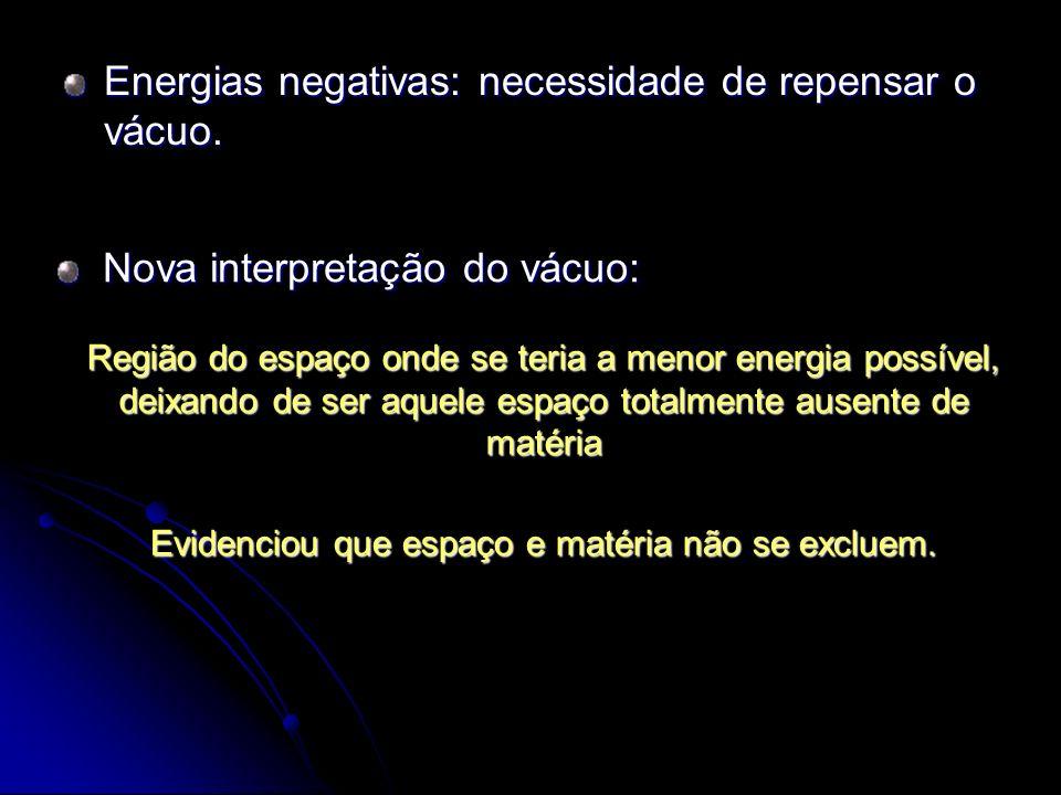 Modelo de Dirac: mar de elétrons O vácuo então, na interpretação de Dirac, seria o estado de todos os níveis de energia negativa ocupados por elétrons, tendo uma estrutura complexa com uma energia total negativa e infinita.