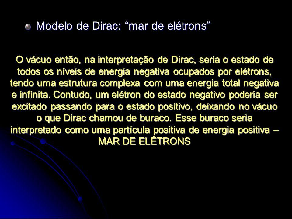 Modelo de Dirac: mar de elétrons O vácuo então, na interpretação de Dirac, seria o estado de todos os níveis de energia negativa ocupados por elétrons