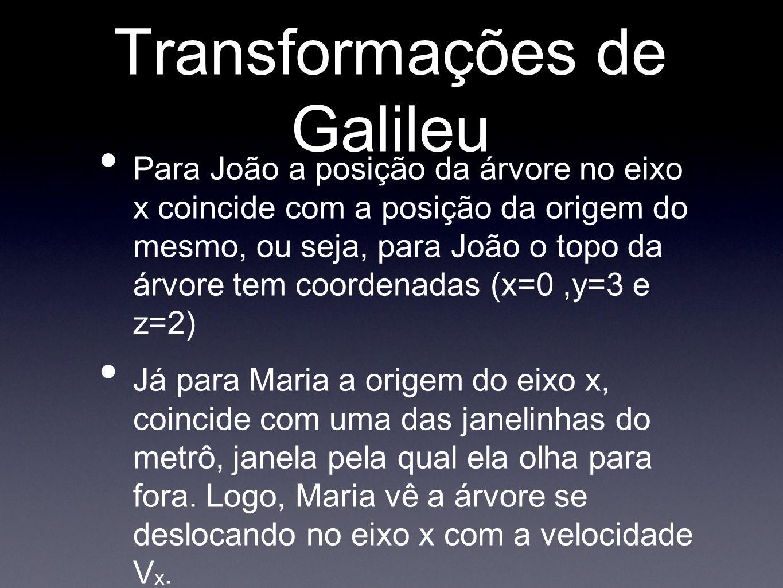 Transformações de Galileu Para João a posição da árvore no eixo x coincide com a posição da origem do mesmo, ou seja, para João o topo da árvore tem c