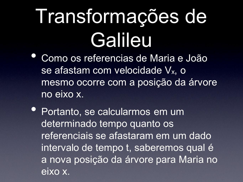 Transformações de Galileu Como os referencias de Maria e João se afastam com velocidade V x, o mesmo ocorre com a posição da árvore no eixo x. Portant