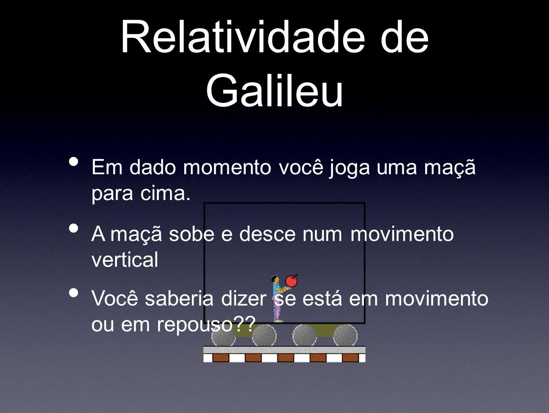 Relatividade de Galileu Em dado momento você joga uma maçã para cima. A maçã sobe e desce num movimento vertical Você saberia dizer se está em movimen