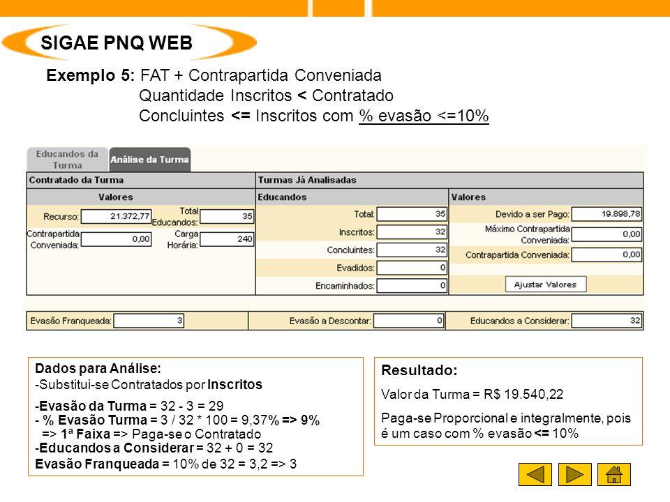 SIGAE / SIGAE PNQ Exemplo 5: FAT + Contrapartida Conveniada Quantidade Inscritos < Contratado Concluintes <= Inscritos com % evasão <=10% Resultado: Valor da Turma = R$ 19.540,22 Paga-se Proporcional e integralmente, pois é um caso com % evasão <= 10% Dados para Análise: -Substitui-se Contratados por Inscritos -Evasão da Turma = 32 - 3 = 29 - % Evasão Turma = 3 / 32 * 100 = 9,37% => 9% => 1ª Faixa => Paga-se o Contratado -Educandos a Considerar = 32 + 0 = 32 Evasão Franqueada = 10% de 32 = 3,2 => 3 SIGAE PNQ WEB