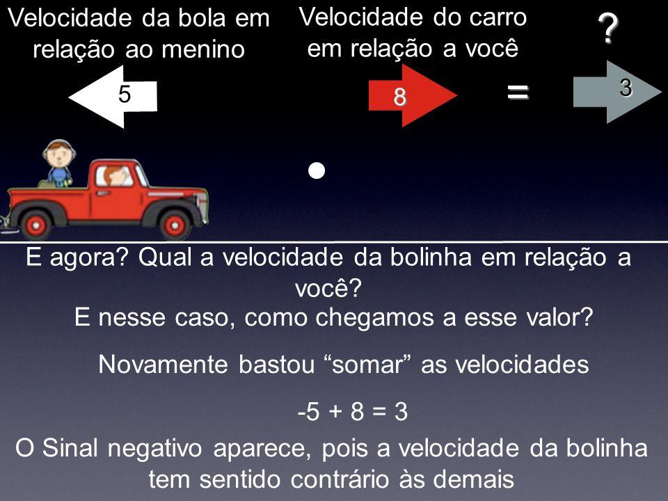 8 Velocidade do carro em relação a você 5 Velocidade da bola em relação ao menino 3 = ? E agora? Qual a velocidade da bolinha em relação a você? E nes