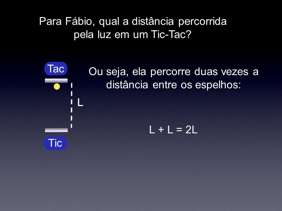 Tic LL Tac Para Fábio, qual a distância percorrida pela luz em um Tic-Tac? Ou seja, ela percorre duas vezes a distância entre os espelhos: L + L = 2L