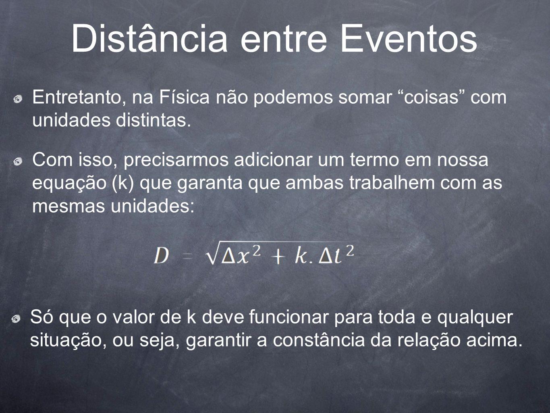 Distância entre Eventos Entretanto, na Física não podemos somar coisas com unidades distintas. Com isso, precisarmos adicionar um termo em nossa equaç