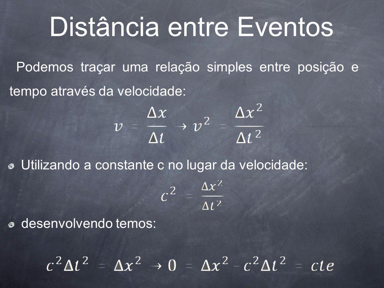 Distância entre Eventos Podemos traçar uma relação simples entre posição e tempo através da velocidade: Utilizando a constante c no lugar da velocidad