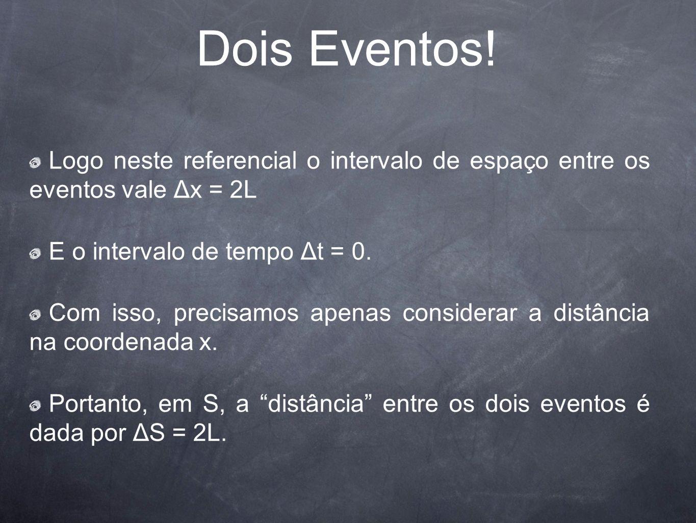 Dois Eventos! Logo neste referencial o intervalo de espaço entre os eventos vale Δx = 2L E o intervalo de tempo Δt = 0. Com isso, precisamos apenas co