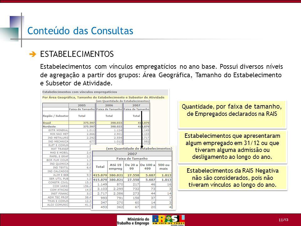 /13 12 Apoio aos usuários do PDET Rio de Janeiro e Espírito Santo mterio@datamec.com.br mterio@datamec.com.br (21) 3523-7680 (fone) (21) 3523-7638 (fone) (21) 3523-7871 (fax) São Paulo mtespo@datamec.com.br (11) 3305-1654/1646 (fone) (11) 3305-1653 (fax) Minas Gerais mtebhz@datamec.com.br (31) 3323-2602 (fone) (31) 3335-1875 (fax) Distrito Federal e Região Centro-Oeste cget.sppe@mte.gov.br cget.sppe@mte.gov.br (61) 3317-6667 (fone) (61) 3317-8272 (fax) Paraná e Santa Catarina mtecwb@datamec.com.br (41) 2102-5711 (fone) (41) 2102-5728 (fax) Regiões Norte e Nordeste mtessa@datamec.com.br (71) 2102-3956 (fone) (71) 2102-3930 (fax) Rio Grande do Sul mtepoa@datamec.com.br (51) 4009-2101 (fone) (51) 3328-1954 (fax)