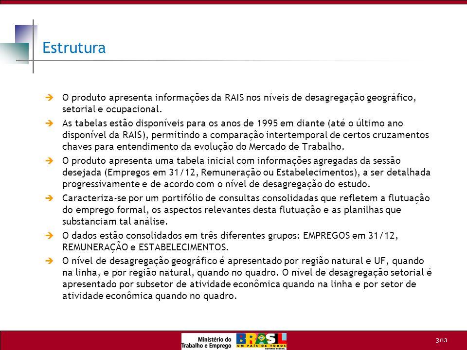 /13 4 EMPREGOS Representa os empregos dos estabelecimentos com vínculos empregatícios em 31/12.