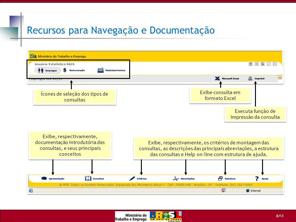 /13 9 Para selecionar um Ano diferente clique no link Conteúdo das Consultas EMPREGOS Empregos dos estabelecimentos com vínculos empregatícios em 31/12.