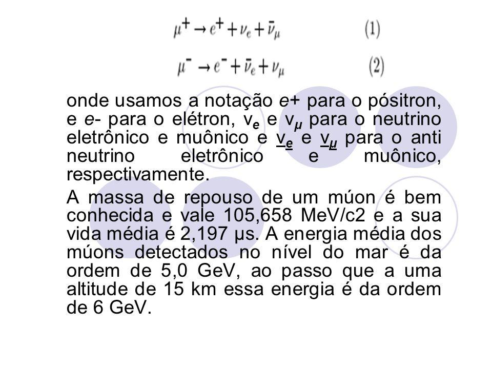onde usamos a notação e+ para o pósitron, e e- para o elétron, ν e e ν μ para o neutrino eletrônico e muônico e ν e e ν μ para o anti neutrino eletrôn
