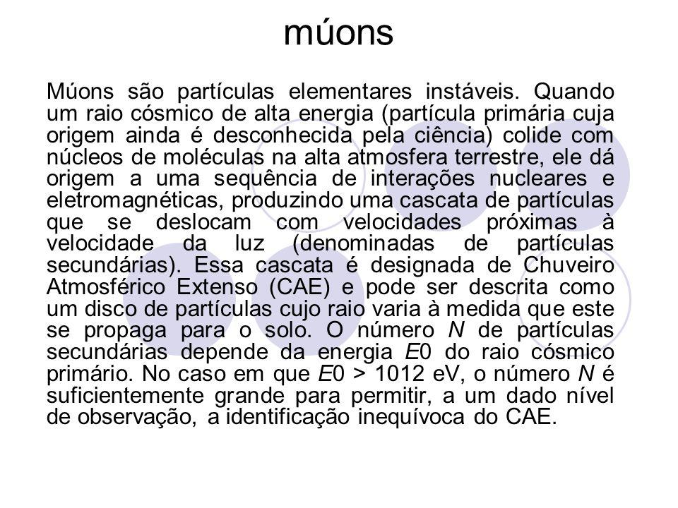 múons Múons são partículas elementares instáveis. Quando um raio cósmico de alta energia (partícula primária cuja origem ainda é desconhecida pela ciê