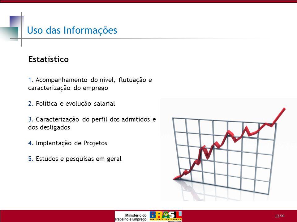 /20 13 Uso das Informações Estatístico 1. Acompanhamento do nível, flutuação e caracterização do emprego 2. Política e evolução salarial 3. Caracteriz