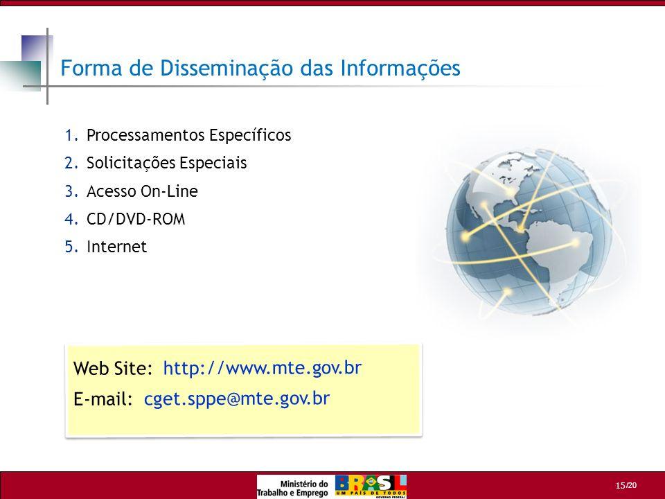 /20 15 Forma de Disseminação das Informações Web Site: http://www.mte.gov.br E-mail: cget.sppe@mte.gov.br Web Site: http://www.mte.gov.br E-mail: cget