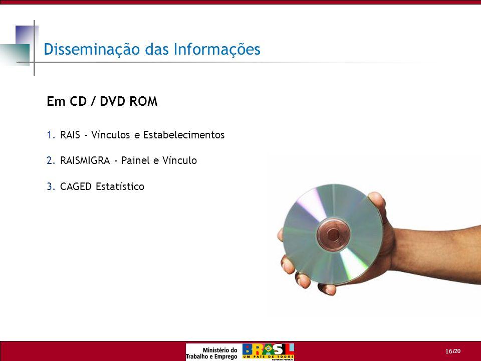 /20 16 Disseminação das Informações Em CD / DVD ROM 1.RAIS - Vínculos e Estabelecimentos 2.RAISMIGRA - Painel e Vínculo 3.CAGED Estatístico