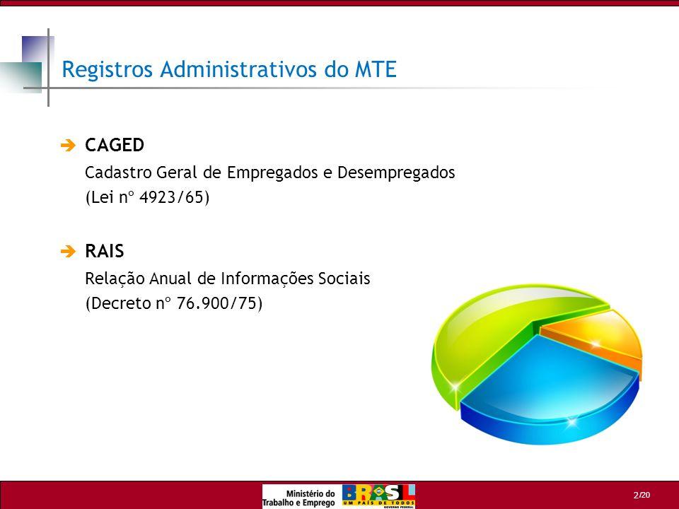 /20 2 Registros Administrativos do MTE CAGED Cadastro Geral de Empregados e Desempregados (Lei nº 4923/65) RAIS Relação Anual de Informações Sociais (
