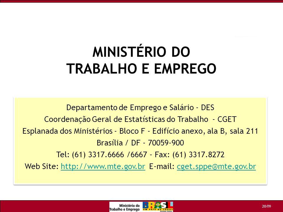 /20 20 Departamento de Emprego e Salário - DES Coordenação Geral de Estatísticas do Trabalho - CGET Esplanada dos Ministérios - Bloco F - Edifício ane