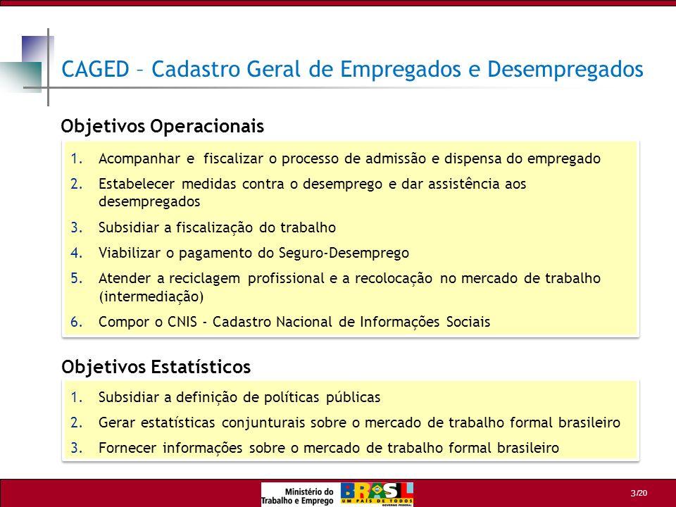 /20 3 CAGED – Cadastro Geral de Empregados e Desempregados Objetivos Operacionais 1.Subsidiar a definição de políticas públicas 2.Gerar estatísticas c