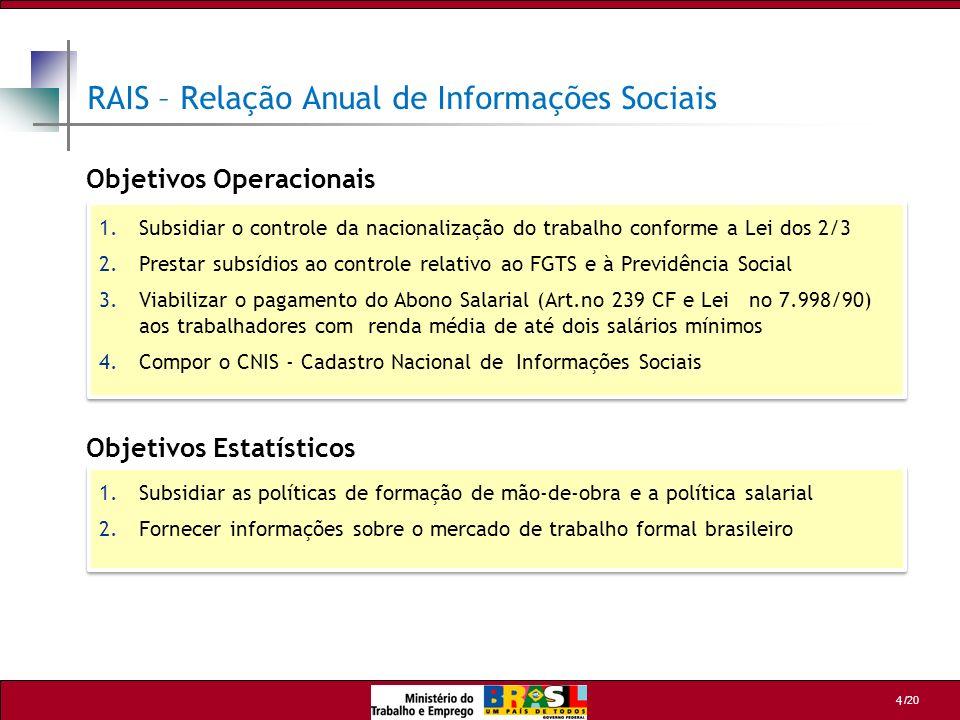 /20 4 RAIS – Relação Anual de Informações Sociais Objetivos Operacionais 1.Subsidiar as políticas de formação de mão-de-obra e a política salarial 2.F