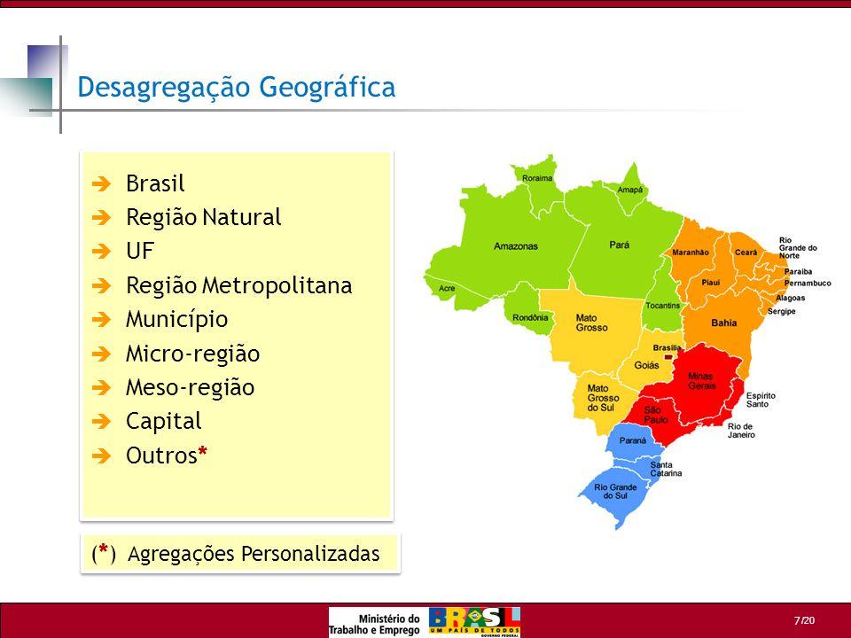 /20 7 Brasil Região Natural UF Região Metropolitana Município Micro-região Meso-região Capital Outros* Brasil Região Natural UF Região Metropolitana M
