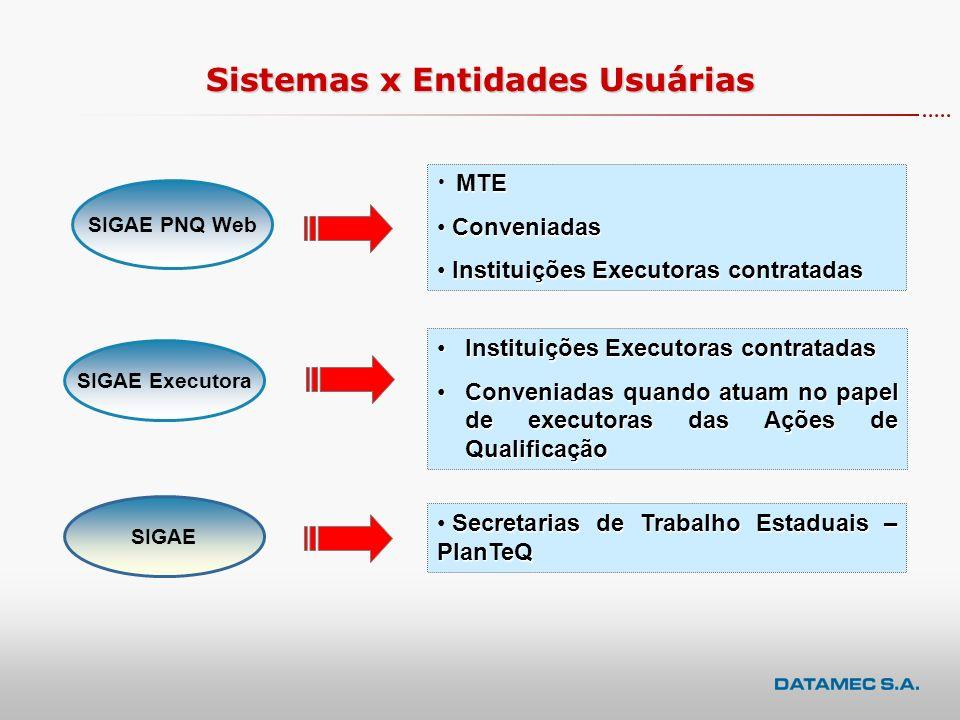 Qualifica ç ão Profissional Sistemas envolvidos com a alimentação de dados da Qualificação Profissional Controlar os Recursos do FAT destinados às Sec