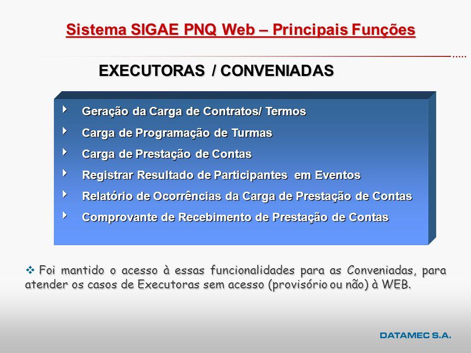 CONVENIADAS Cadastramento do Plano Cadastramento do Plano Cadastro das Instituições Executoras Cadastro das Instituições Executoras Administração dos