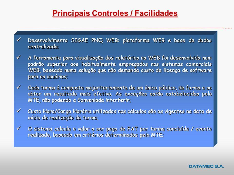 Sistema SIGAE – Principais Funções CONVENIADAS (Secretarias de Estado) Geração de Clientela Geração de Clientela Gerenciar Pretensão de Qualificação G