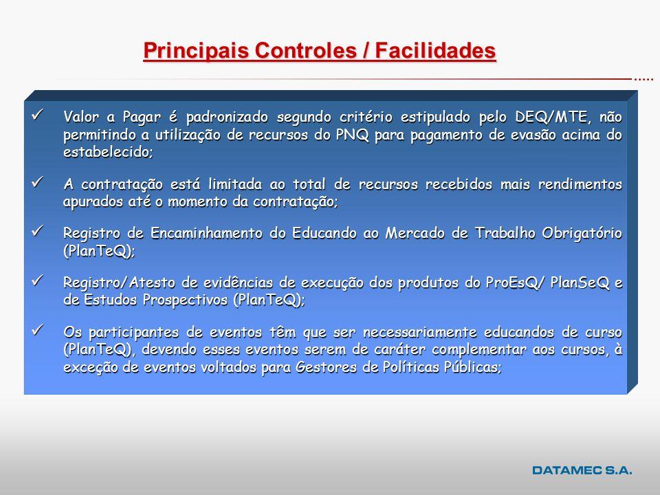 Principais Controles / Facilidades Desenvolvimento SIGAE PNQ WEB: plataforma WEB e base de dados centralizada; Desenvolvimento SIGAE PNQ WEB: platafor