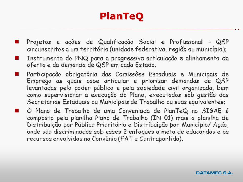 PlanTeQ nProjetos e ações de Qualificação Social e Profissional – QSP circunscritos a um território (unidade federativa, região ou município); nInstrumento do PNQ para a progressiva articulação e alinhamento da oferta e da demanda de QSP em cada Estado.