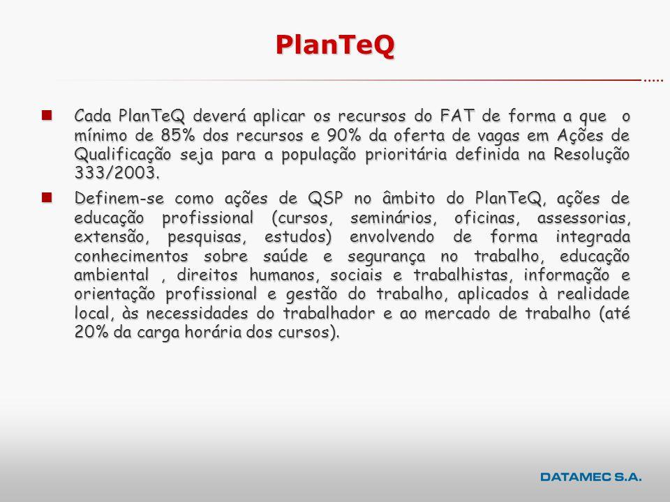 PlanTeQ nCada PlanTeQ deverá aplicar os recursos do FAT de forma a que o mínimo de 85% dos recursos e 90% da oferta de vagas em Ações de Qualificação seja para a população prioritária definida na Resolução 333/2003.