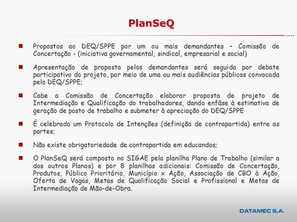 nInstrumento complementar aos PlanTeQs – Planos Territoriais de Qualificação. Deve contemplar demandas cujo atendimento não tenha sido passível de ant