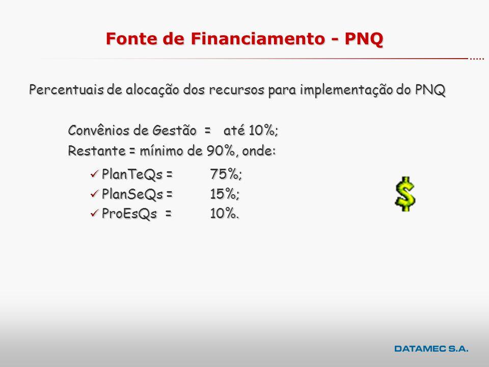Fonte de Financiamento - PNQ Percentuais de alocação dos recursos para implementação do PNQ Convênios de Gestão = até 10%; Restante = mínimo de 90%, onde: PlanTeQs = 75%; PlanTeQs = 75%; PlanSeQs = 15%; PlanSeQs = 15%; ProEsQs = 10%.