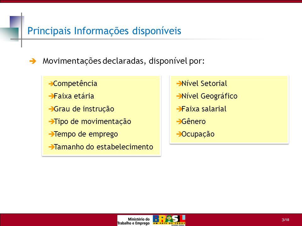 /18 14 Selecionando as variáveis e suas categorias (exemplo 3) Neste exemplo devemos liberar algumas variáveis já selecionadas e acrescentar outras: 1.No grupo INDIVIDUAL, abra a variável GRAU DE INSTRUÇÃO e selecione todas as categorias; 2.No grupo GEOGRÁFICO, abra a variável UF e selecione as categorias SP, RJ, ES e MG; 3.Dê um duplo click no grupo FILTRO e com o botão direito do mouse libere a variável SET IBGE; 4.Em MOVIMENTAÇÃO, dê um duplo click em ADM/DESL e libere a categoria DESLIGADO; 5.Nas variáveis de CONTEÚDO, no grupo VÍNCULO, selecione a variável SALÁRIO MENSAL como tipo de seleção sem limites; Qual a remuneração dos trabalhadores admitidos em janeiro de 2010 nos estados da região sudeste por gênero segundo o grau de instrução?