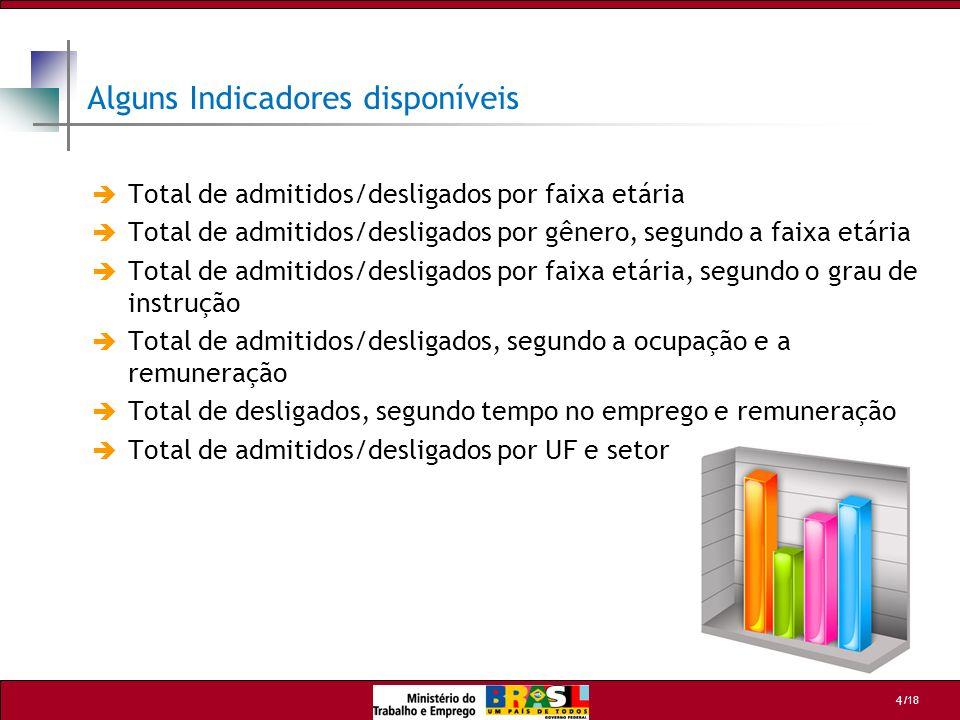 /18 4 Alguns Indicadores disponíveis Total de admitidos/desligados por faixa etária Total de admitidos/desligados por gênero, segundo a faixa etária T