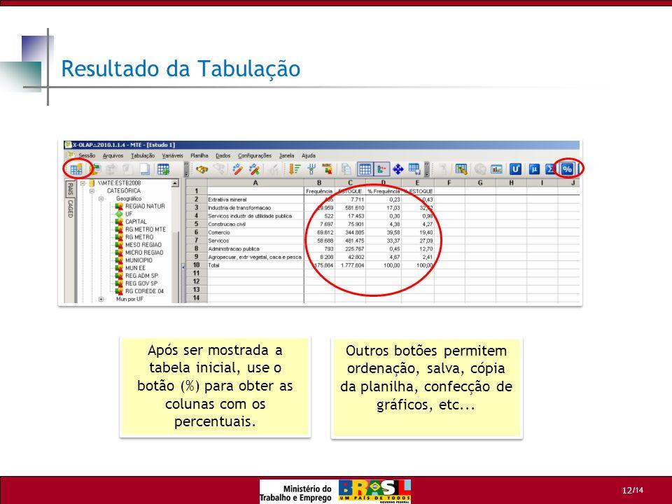 /14 12 Resultado da Tabulação Após ser mostrada a tabela inicial, use o botão (%) para obter as colunas com os percentuais. Outros botões permitem ord