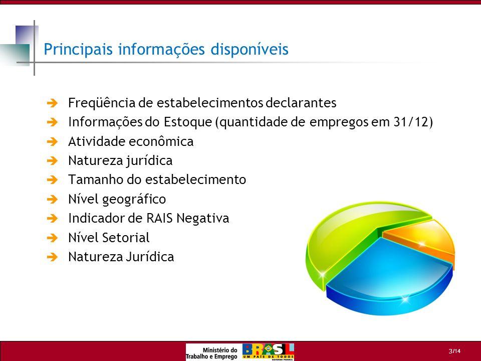 /14 3 Principais informações disponíveis Freqüência de estabelecimentos declarantes Informações do Estoque (quantidade de empregos em 31/12) Atividade