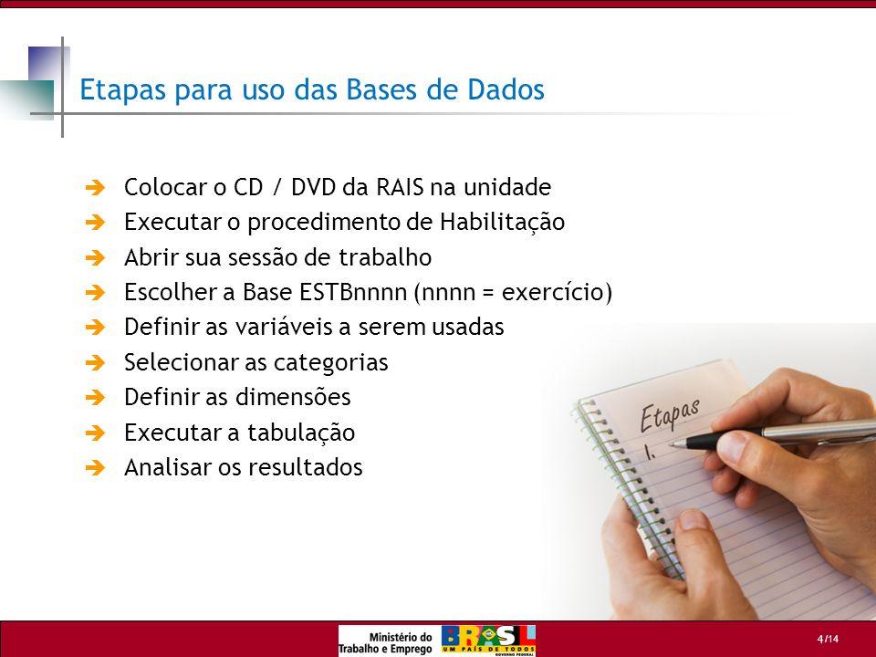 /14 4 Etapas para uso das Bases de Dados Colocar o CD / DVD da RAIS na unidade Executar o procedimento de Habilitação Abrir sua sessão de trabalho Esc