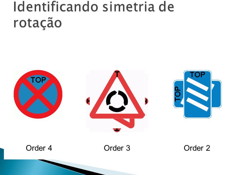 Order 3Order 2