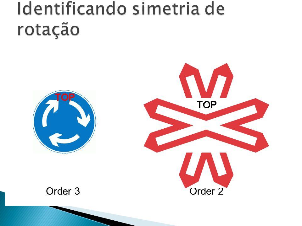 Order 4Order 3Order 2