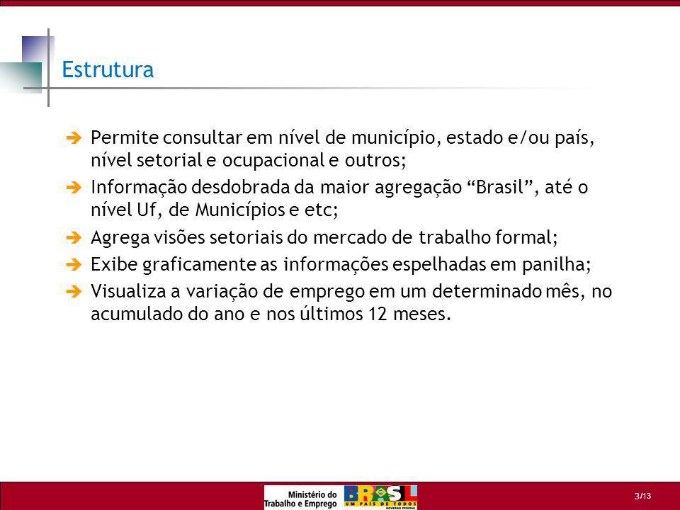 /13 3 Estrutura Permite consultar em nível de município, estado e/ou país, nível setorial e ocupacional e outros; Informação desdobrada da maior agreg