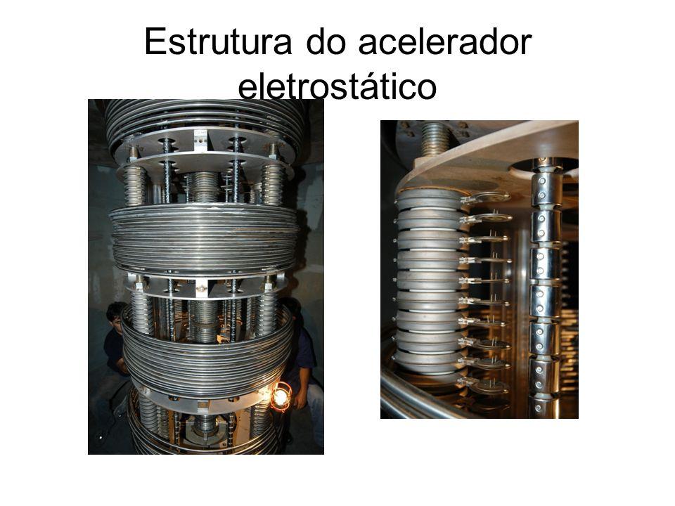 Estrutura do acelerador eletrostático