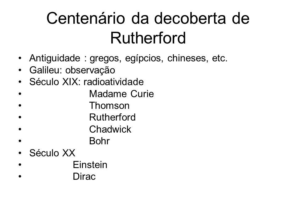Centenário da decoberta de Rutherford Antiguidade : gregos, egípcios, chineses, etc. Galileu: observação Século XIX: radioatividade Madame Curie Thoms