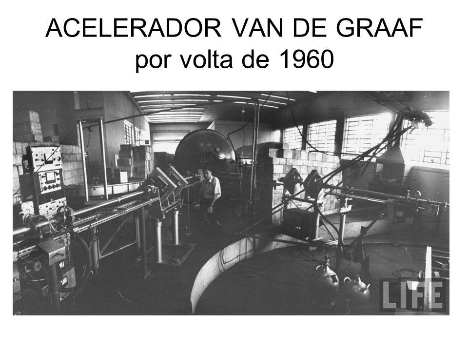 ACELERADOR VAN DE GRAAF por volta de 1960